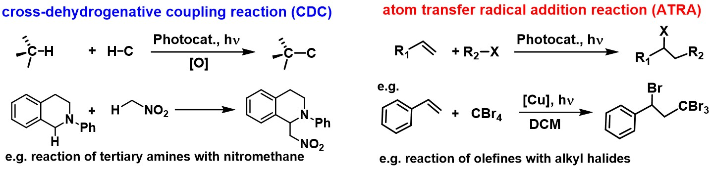 CDC and ATRA reaction